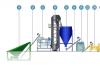 Линия отжима масла, 1000 кг/ч двукратное горячее прессование