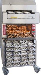 Конвейерная печь MATINA CCband 50